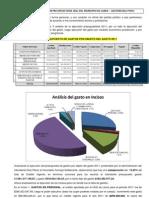 Análisis Ejecución Presupuesto Lanús 2011-Parte I
