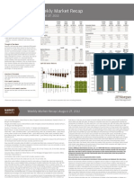 JPM Weekly Mkt Recap 8-27-12