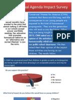 National Impact Survey - 2012