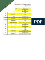 Jadual Terkini Kssr Daerah Kluang Tahun 3 20122