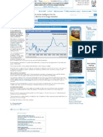 Propylene News