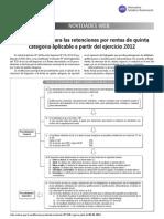 Retenciones Renta de Quinta Categoria 2012