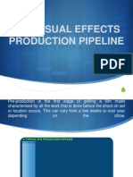 The Visual Effects Production PipeLine