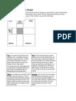 Johari Window Questionnaire-Package (1)