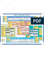 Business Analysis Framework Poster