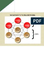 7s Framework