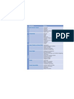 SRI _categories & Aspects