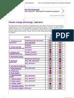AP_indicateurs Nationaux _Changement Climatique