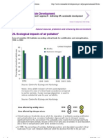 APn28_indicateur Graphique _Pollution de l'Air