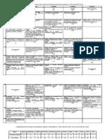 calendarizacion ciclo escolar 2012-2013