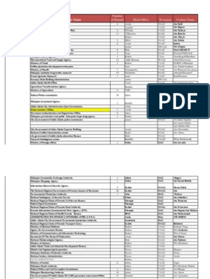 Key Account Customers List Updated