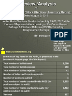 transparentelections.org analysis of pcos accuracy rating