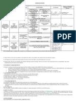 IIMDP_Information Book Let