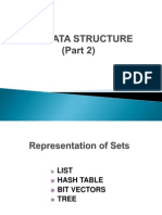 Set Data Structure-2