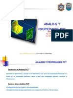 Analisis PVTn