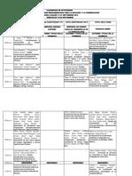 Programa Mie19 Xvi Congreso Smbc Panama