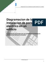 Reglamento de Conexión de Porteros Electricos
