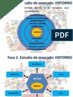 07 Fase 2 Entorno de La Empresa