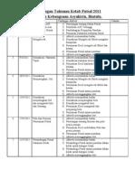 Rancangan Tahunan Kelab Futsal 2011