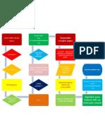 ILC-Diagrama de Recolha de  Assinatura via EMAIL / PDF