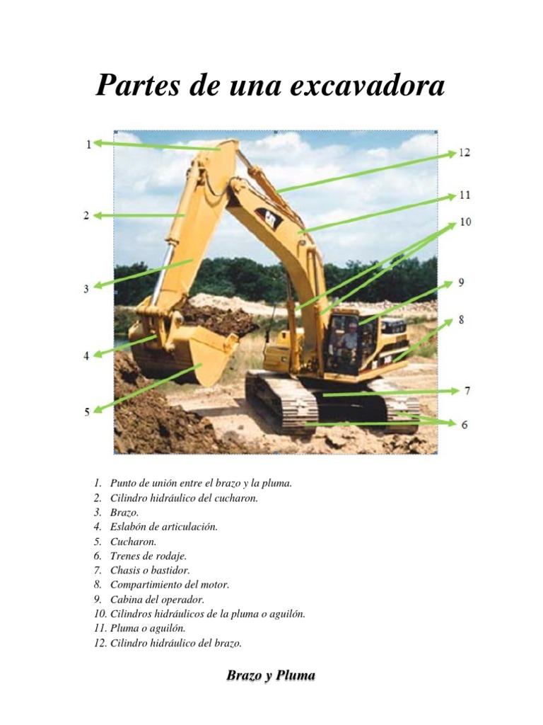 Partes Principales de La Excavadora (Abigail)