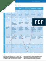 Grille d'Audit de Projet _gouvernance & Portage UKCT2008