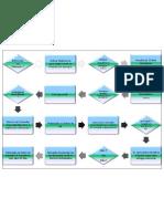 Referendo-Diagrama Proc Legis