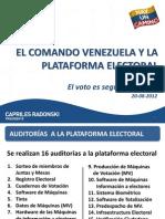 El Comando Venezuela y la Plataforma Electoral