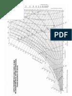 Carta Psicrométrica - Nivel do Mar - A4