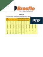 Brasfio Tabela 29 DIM TUBOS