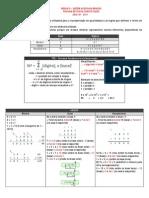 Resumo - Sistemas de Numeração