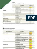 Cursos de Aprendizagem_Áreas_prioritárias_2012