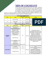 Test Patterns ITCompanies 2012