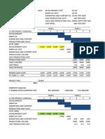 Base Case Financial Model