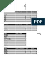 Data Analysis Standalones