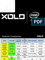 Presentation - INTEL XOLO