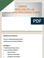 Copia de Epidemiologia de Las Patologias Infecciosas (2)