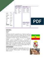 Provincias Del Ecuador Comidas Tipicas