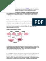 Unadad 2 Adm. de Procesos y de Procesador