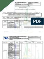 DGEST-(AC-PO-004) Planeación y Avance Programatico del Curso Administracion de la Calidad