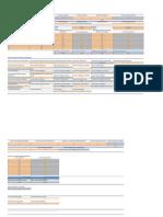 Metodologia para cálculo de geração fotovoltaica