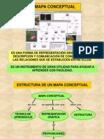 elmapaconceptual explicacion