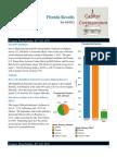 Gravis Florida (September 2, 2012) Presidential Poll