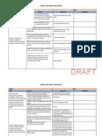 d202-goals-2012-15-draft