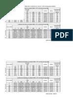 tabla de conductores caida de tension.pdf