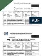Jadual Bengkel Pembelajaran Ambilan Feb 2012