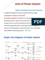 Components of Power System