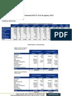 Informe Semanal al 31 de Agosto del 2012
