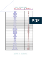 Lista de Aniones y Cationes y Electronegatividad