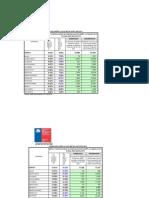 Resultados Preliminares del Acum a Julio Metas IAAPS año 2012